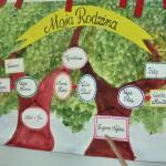 Projekt genealogiczny Moja Rodzina